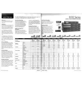 Allied Telesis 24xFE 2xG 2xSFP 480W AT-8100S/24POE