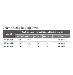 FSP/Fortron UPS CHAMP 1K tower, 1000 VA/900 W, online