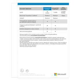 Microsoft 365 Family Eng - předplatné na 1 rok