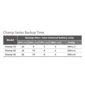 FSP/Fortron UPS CHAMP 3K rack 2U, 3000 VA/2700 W, online