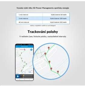 LAMAX GPS Locator + obojek