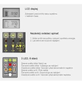 MHPower MSD20-12 Smart akumulátor VRLA-GEL 12V/20A