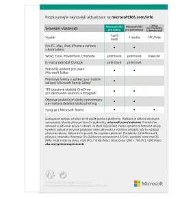 Microsoft 365 Family P8 Mac/Win, 1 Rok, SK